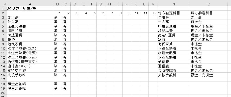 弥生記帳メモ