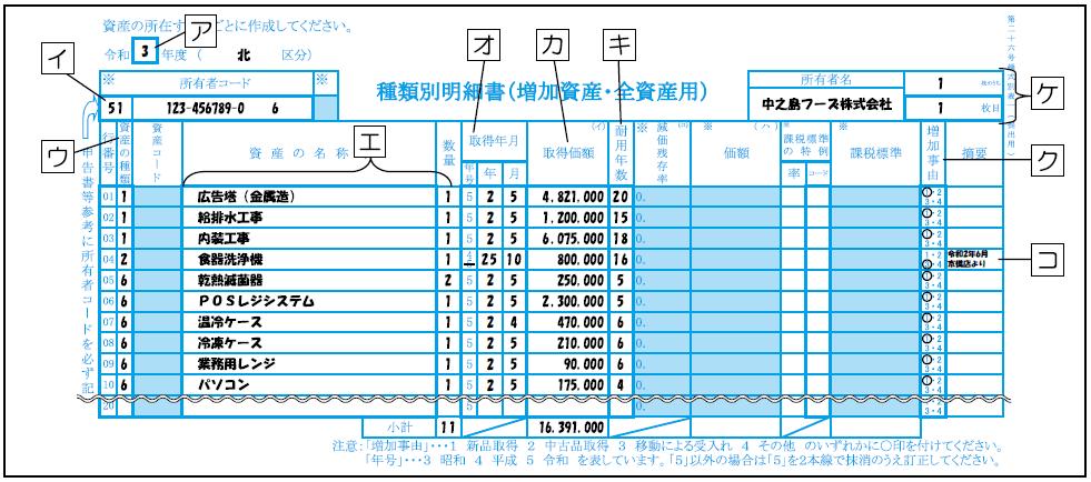 種類別明細書(増加資産・全資産用)