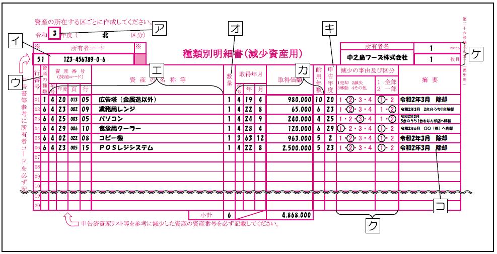 種類別明細書(減少資産用)